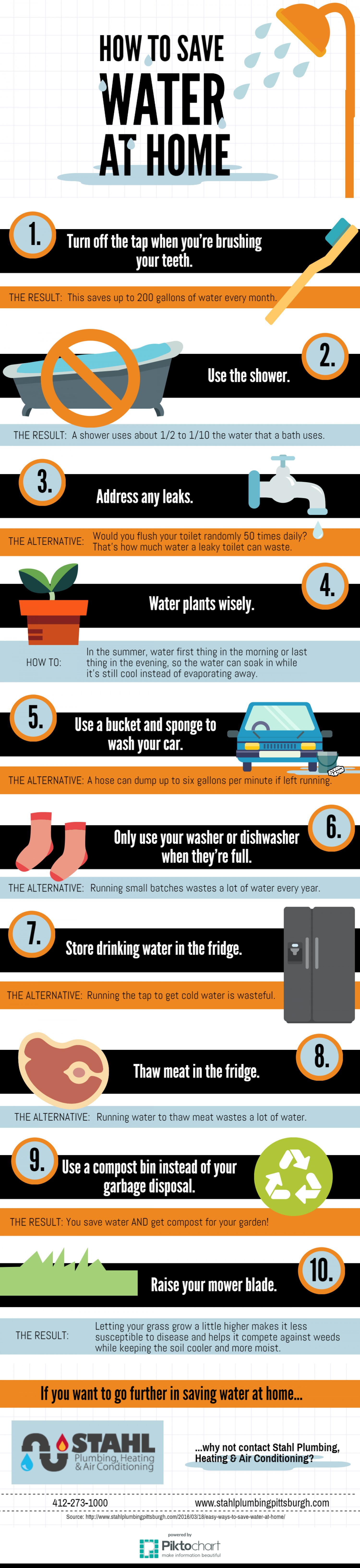 10 Ways To Save Water At Home [Infographic]